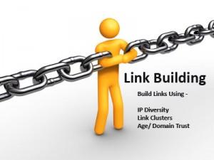 Google Panda - link building
