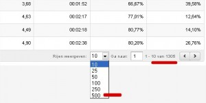 500+ rijen in Google Analytics