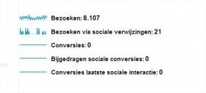 2LVW - wat heb je aan Google Analytics - waar komen bezoekers vandaan