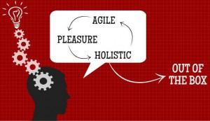 2LVW online marketing & business analytics | out of the box denken