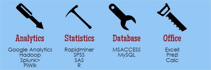 2LVW online marketing & business analytics | statistics | databases